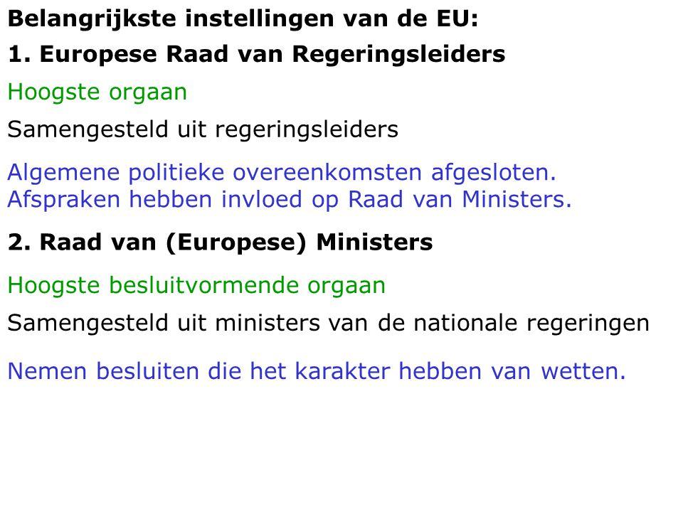 Belangrijkste instellingen van de EU: