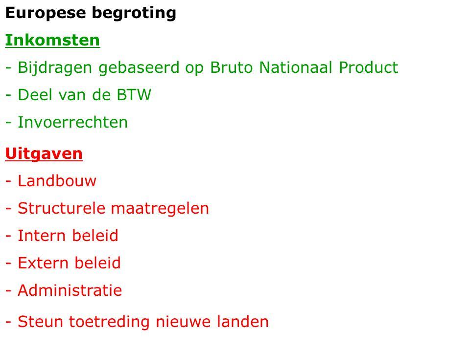 Europese begroting Inkomsten. - Bijdragen gebaseerd op Bruto Nationaal Product. - Deel van de BTW.