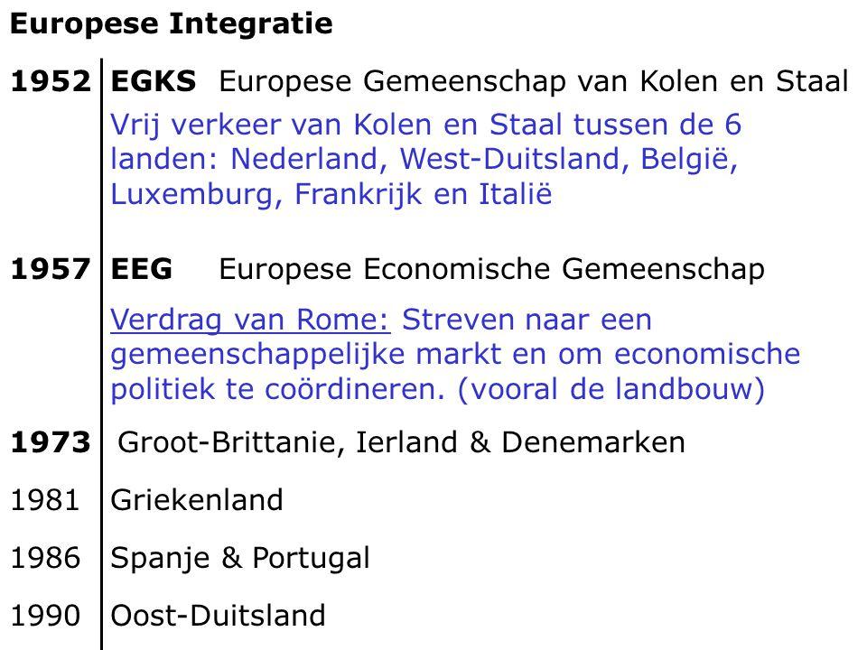 Europese Integratie 1952. EGKS. Europese Gemeenschap van Kolen en Staal.