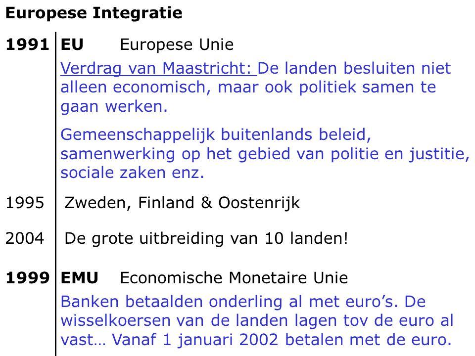 Europese Integratie 1991. EU. Europese Unie.