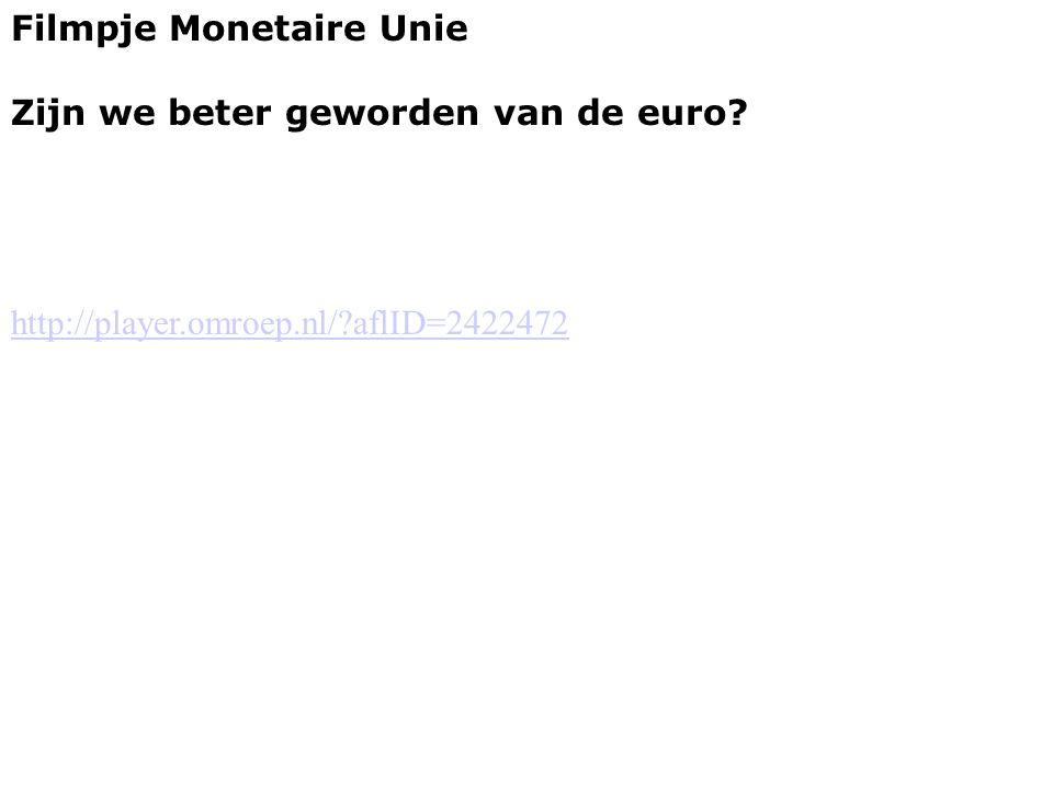 Filmpje Monetaire Unie