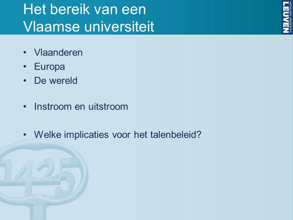 Het bereik van een Vlaamse universiteit