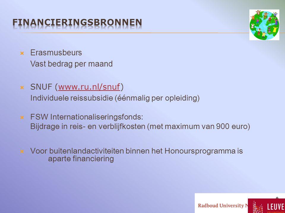 financieringsbronnen