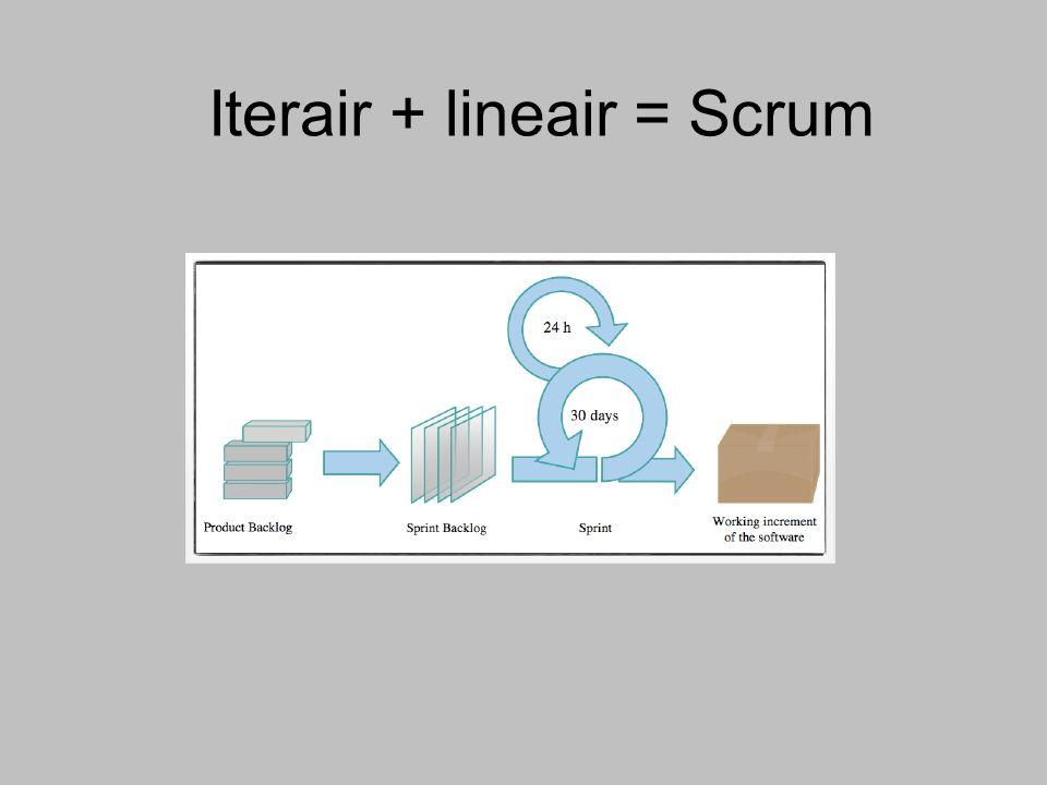 Iterair + lineair = Scrum