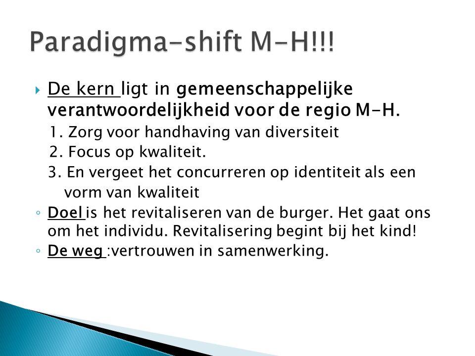 Paradigma-shift M-H!!! De kern ligt in gemeenschappelijke verantwoordelijkheid voor de regio M-H. 1. Zorg voor handhaving van diversiteit.