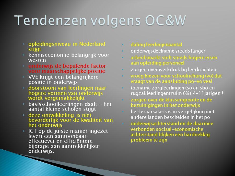 Tendenzen volgens OC&W