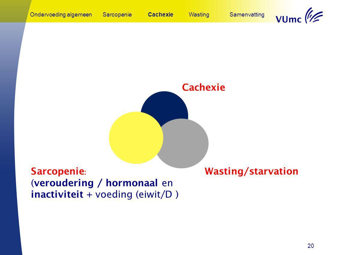 (veroudering / hormonaal en inactiviteit + voeding (eiwit/D )