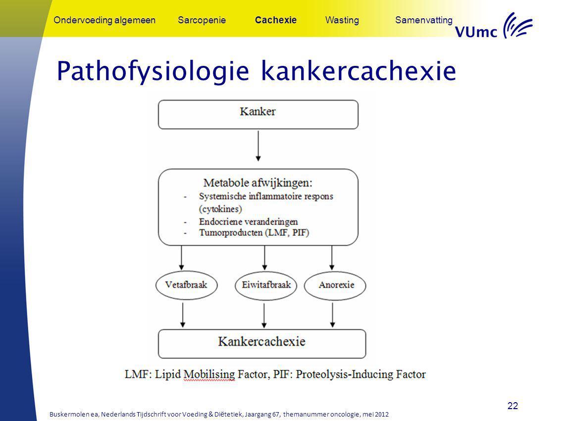 Pathofysiologie kankercachexie