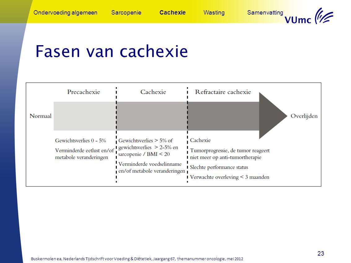 Fasen van cachexie Ondervoeding algemeen Sarcopenie Cachexie Wasting