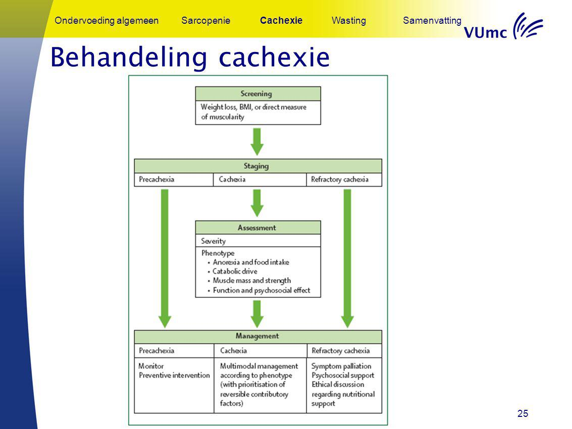 Behandeling cachexie Ondervoeding algemeen Sarcopenie Cachexie Wasting