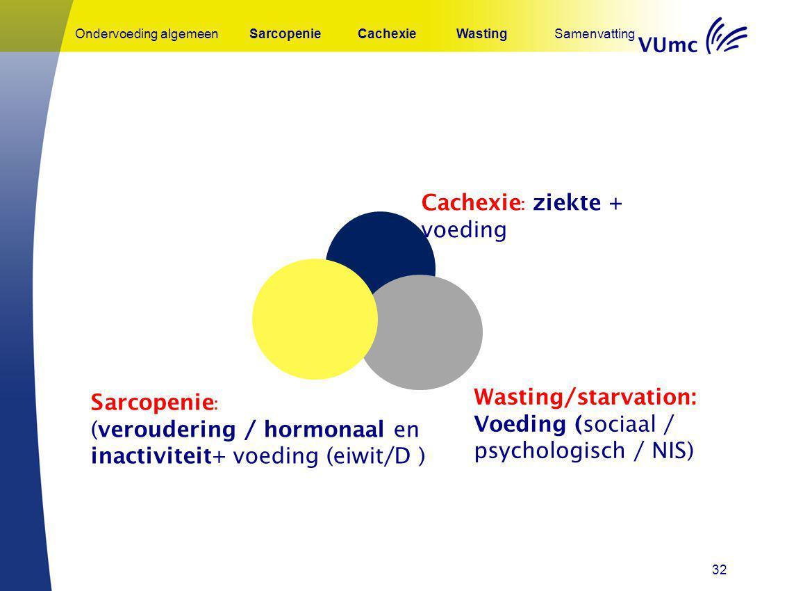 Cachexie: ziekte + voeding