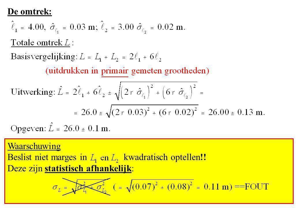 De omtrek: Waarschuwing. Beslist niet marges in kwadratisch optellen!.