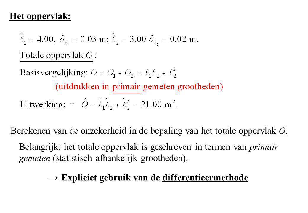 → Expliciet gebruik van de differentieermethode