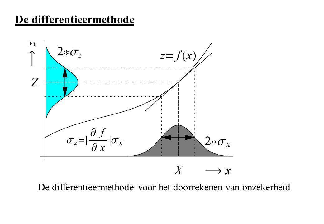 De differentieermethode
