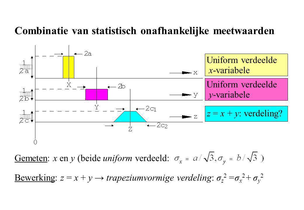 Combinatie van statistisch onafhankelijke meetwaarden