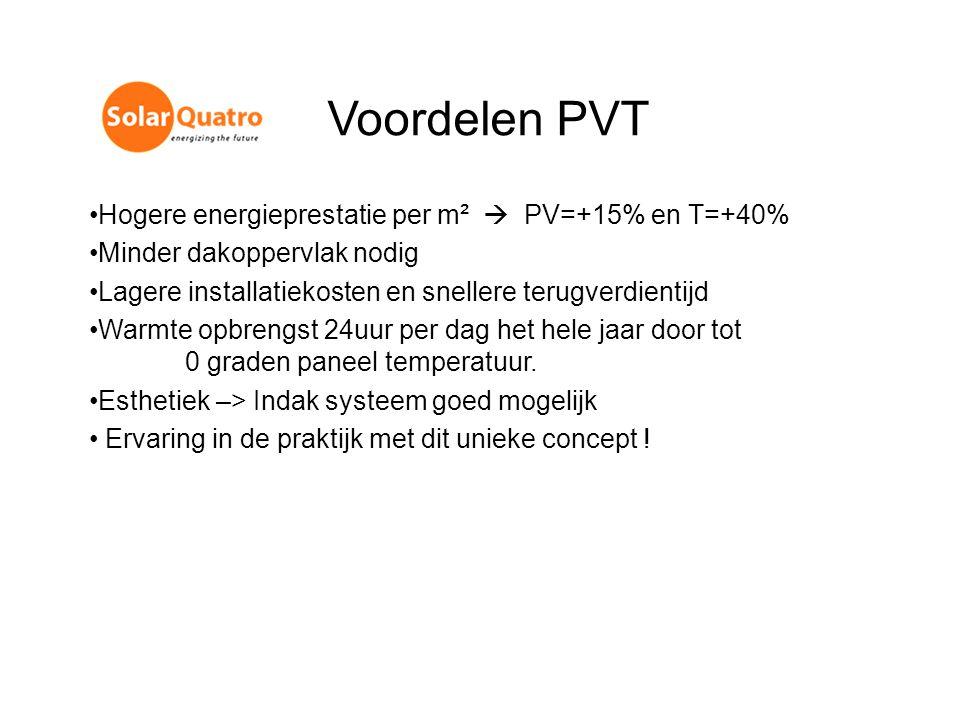 Voordelen PVT Hogere energieprestatie per m²  PV=+15% en T=+40%