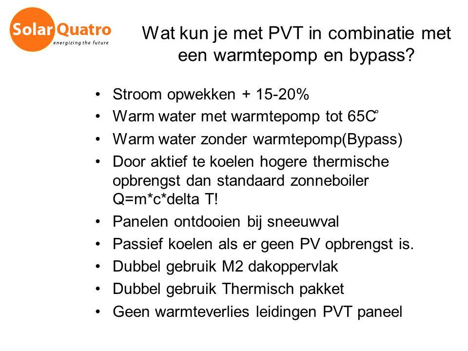 Wat kun je met PVT in combinatie met een warmtepomp en bypass