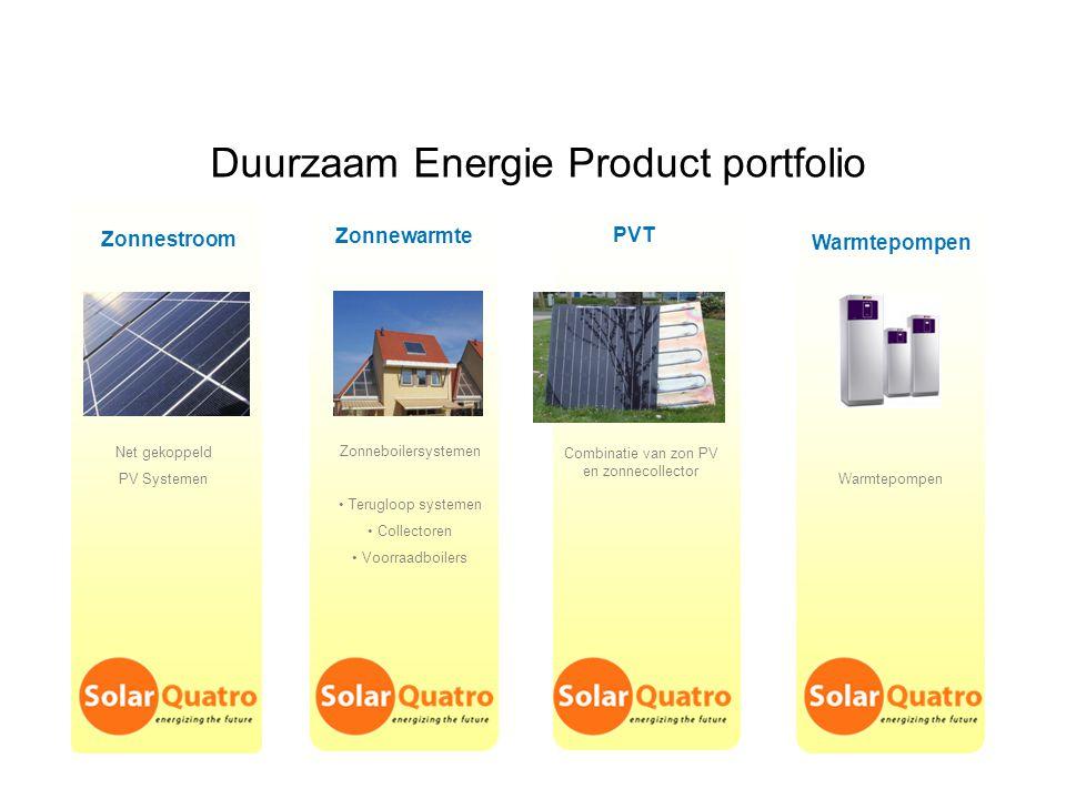 Duurzaam Energie Product portfolio