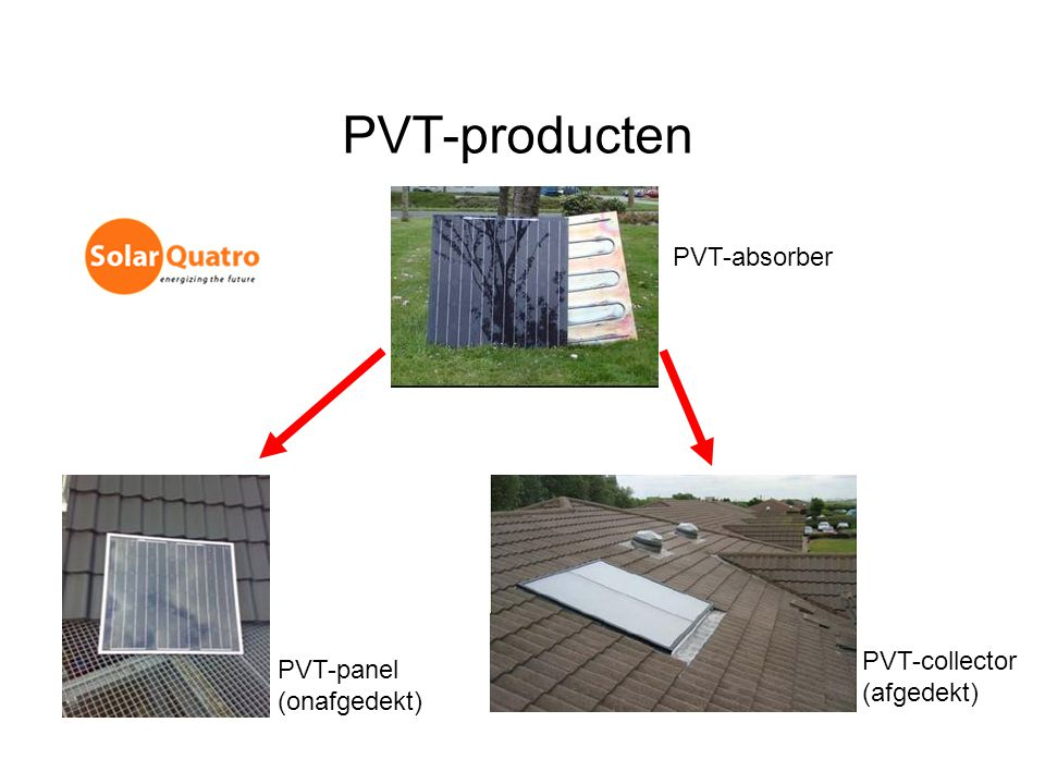 PVT-producten PVT-absorber PVT-collector (afgedekt)