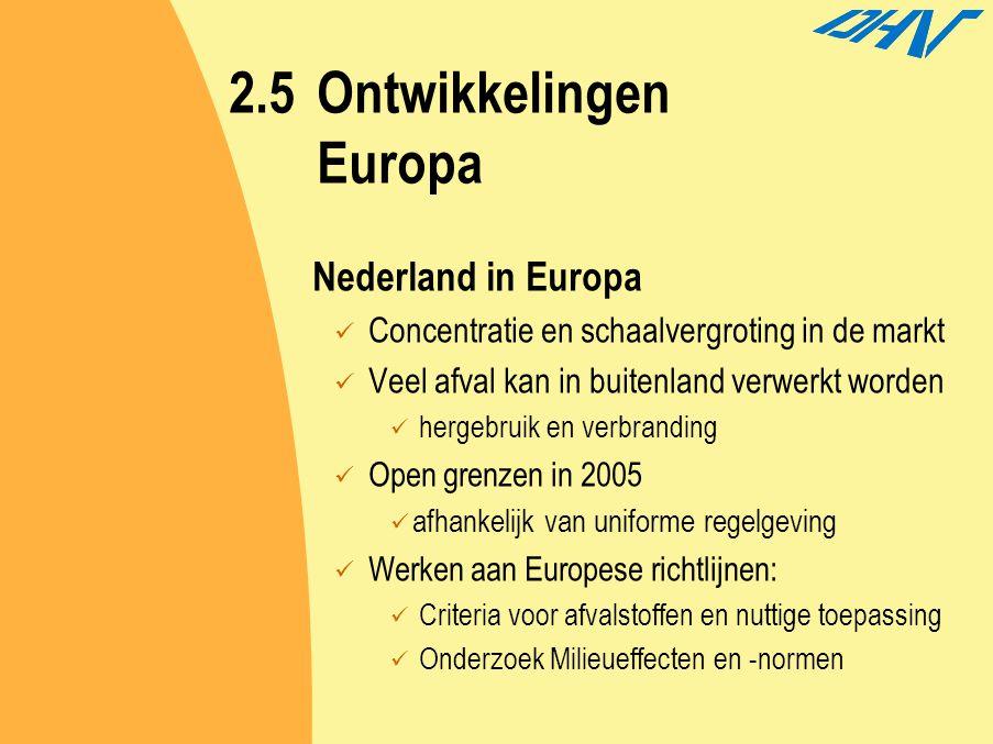 2.5 Ontwikkelingen Europa
