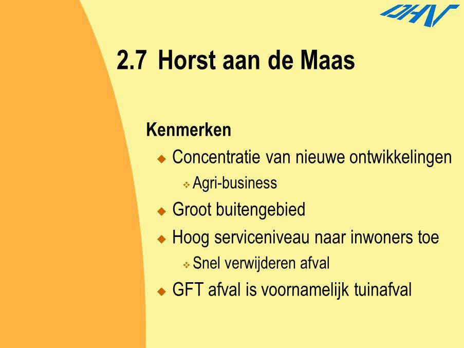 2.7 Horst aan de Maas Kenmerken Concentratie van nieuwe ontwikkelingen