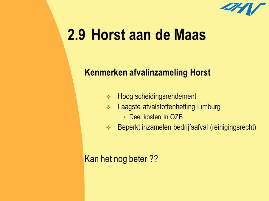 2.9 Horst aan de Maas Kenmerken afvalinzameling Horst