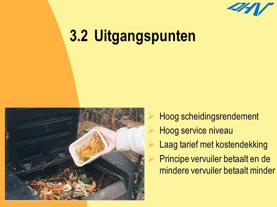 Afvalinzameling horst a d maas ppt download - Service hoog ...