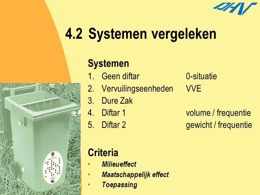 4.2 Systemen vergeleken Systemen Criteria Geen diftar 0-situatie