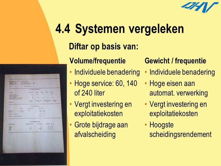 4.4 Systemen vergeleken Diftar op basis van: Volume/frequentie