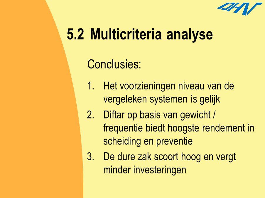 5.2 Multicriteria analyse