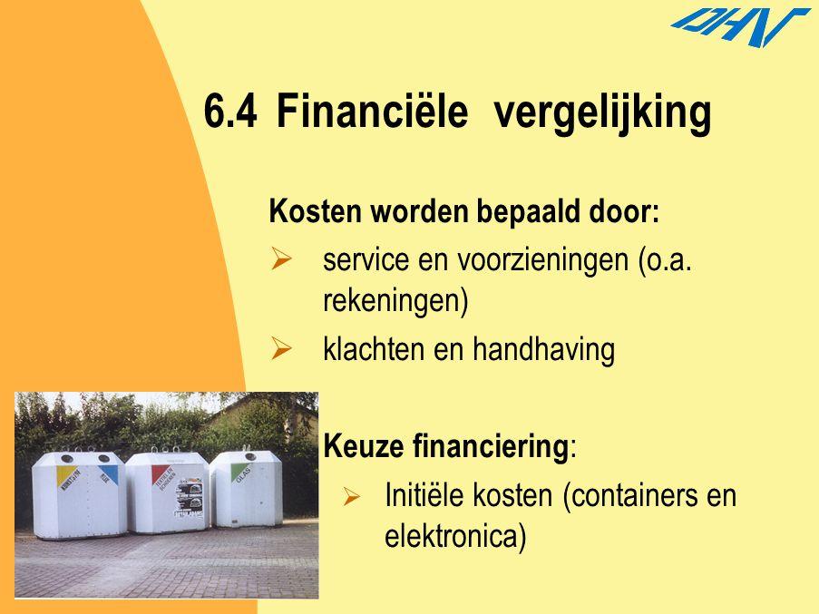 6.4 Financiële vergelijking