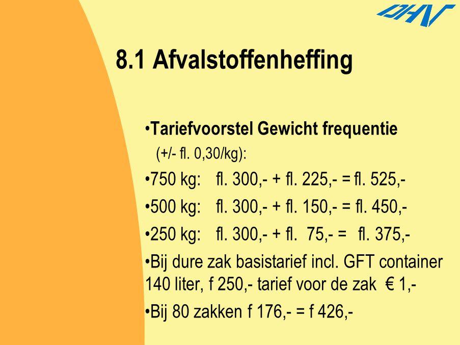 8.1 Afvalstoffenheffing Tariefvoorstel Gewicht frequentie