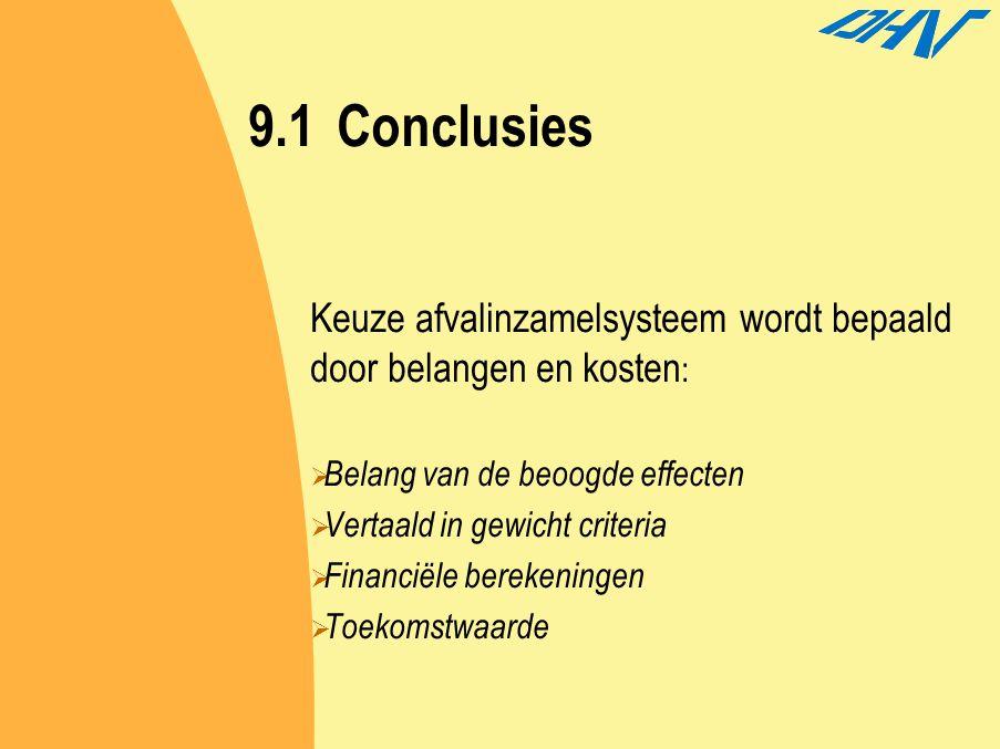 9.1 Conclusies Keuze afvalinzamelsysteem wordt bepaald door belangen en kosten: Belang van de beoogde effecten.