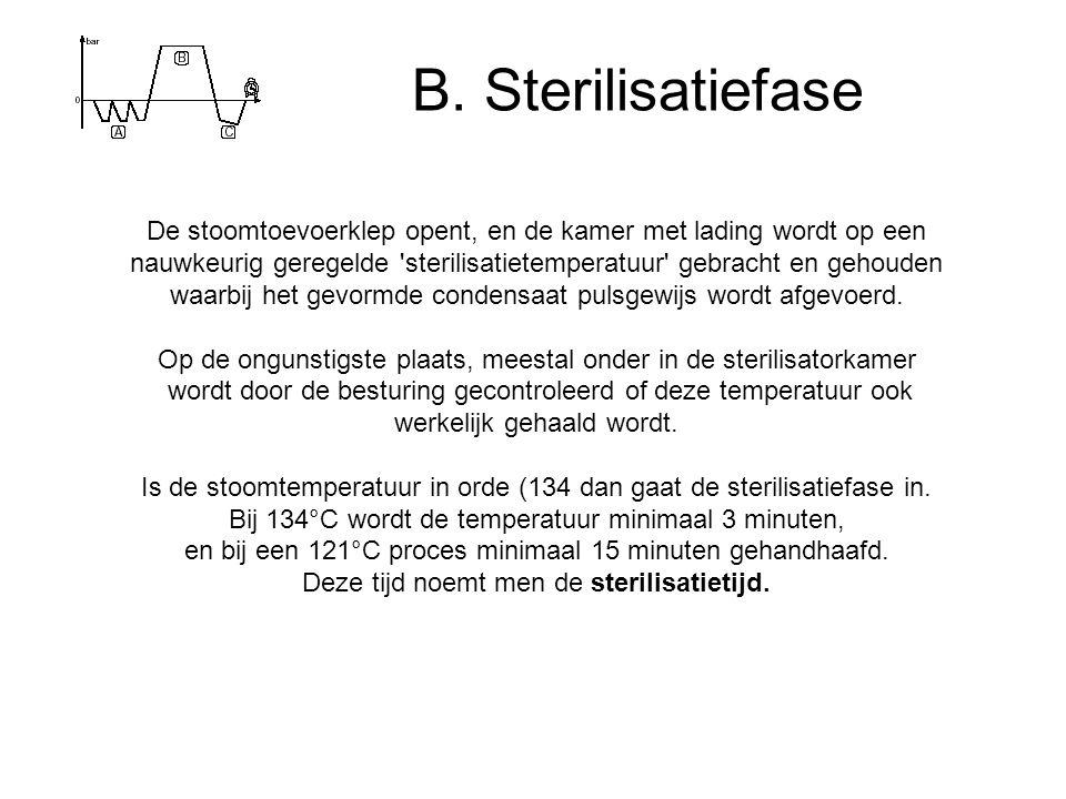 B. Sterilisatiefase