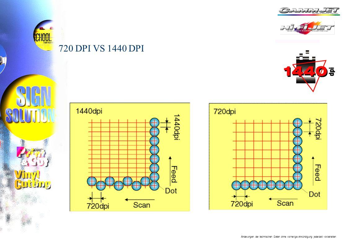 720 DPI VS 1440 DPI