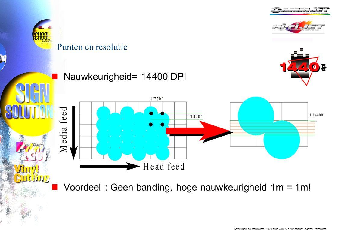 Voordeel : Geen banding, hoge nauwkeurigheid 1m = 1m!