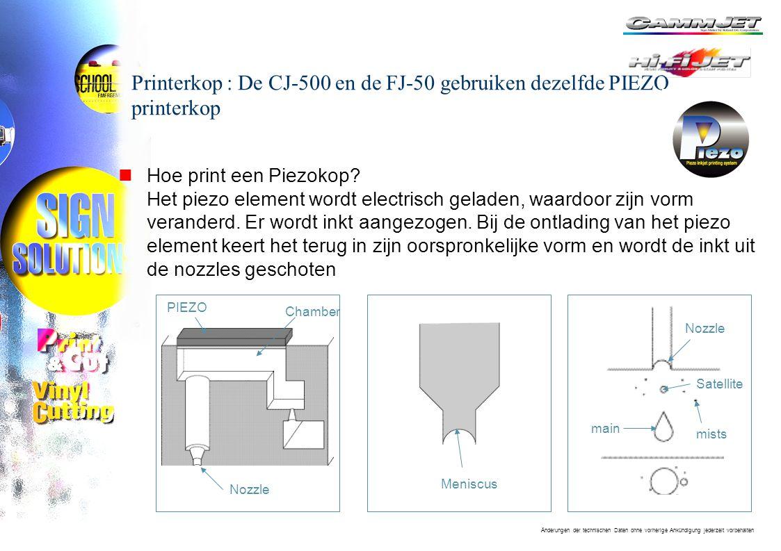 Printerkop : De CJ-500 en de FJ-50 gebruiken dezelfde PIEZO printerkop