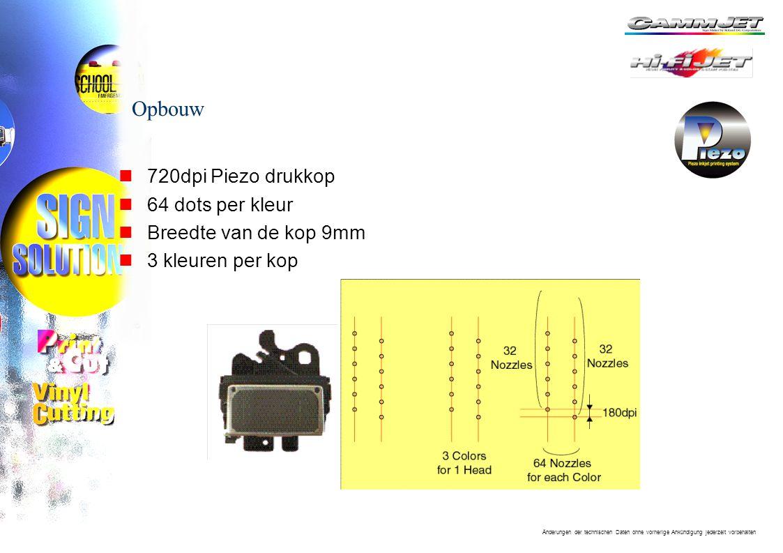 Opbouw 720dpi Piezo drukkop 64 dots per kleur Breedte van de kop 9mm