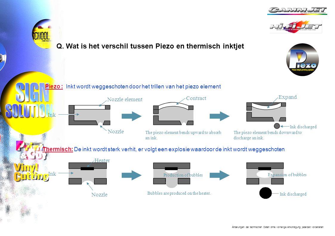 Q. Wat is het verschil tussen Piezo en thermisch inktjet