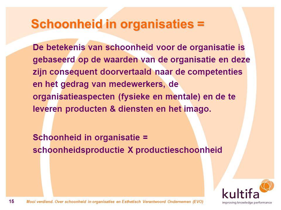 Schoonheid in organisaties =