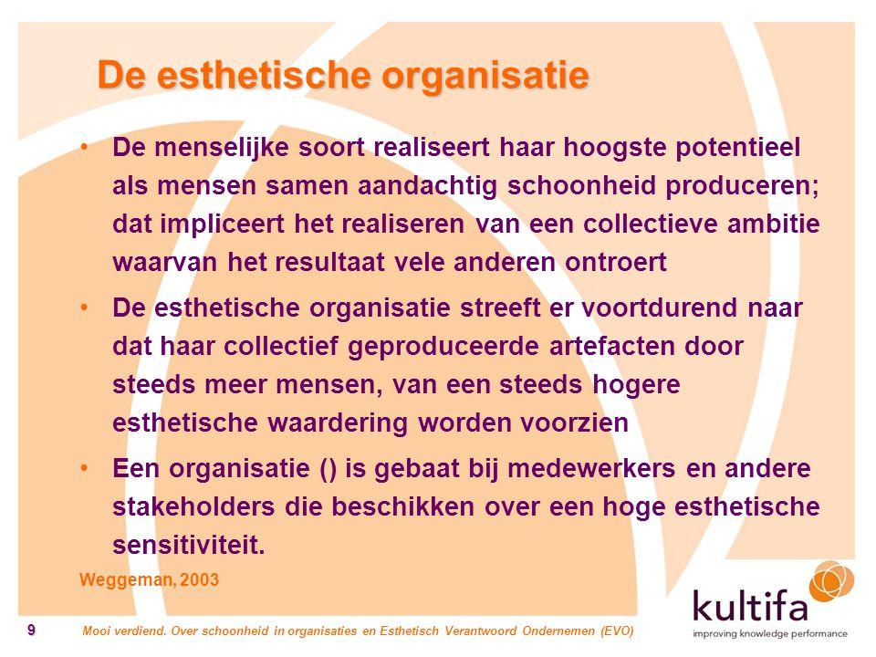 De esthetische organisatie