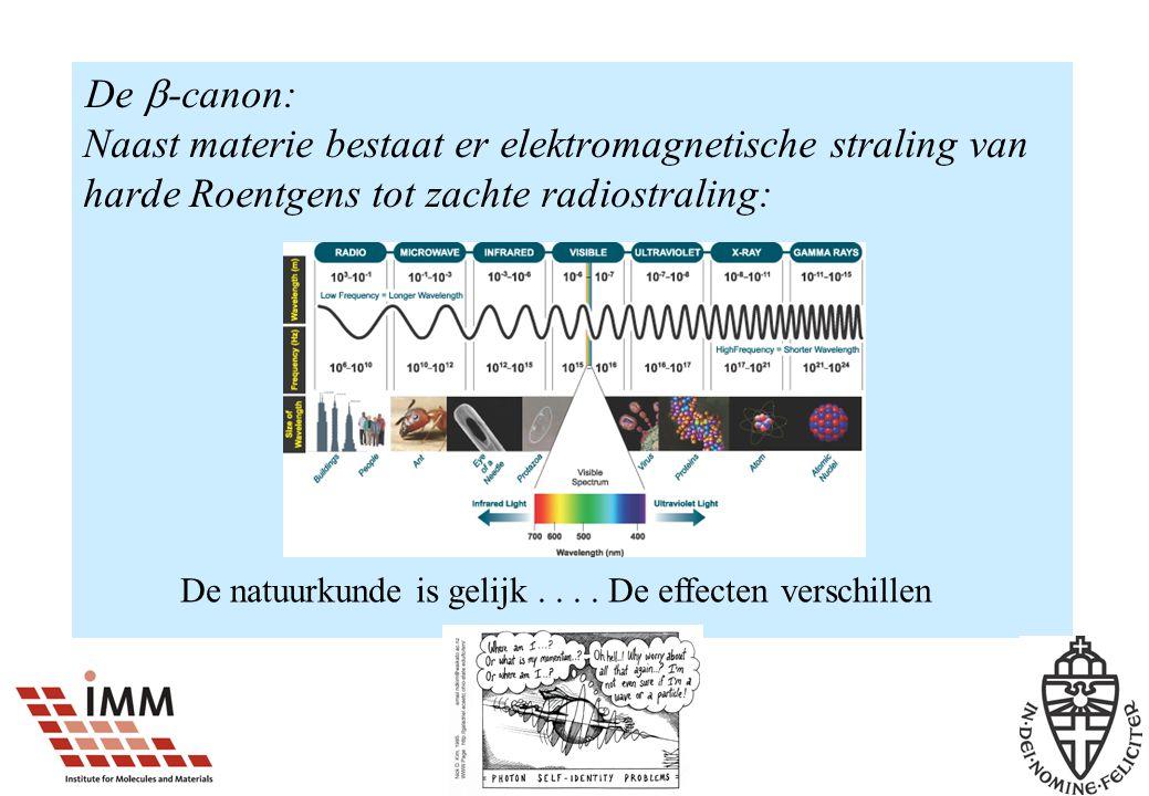 De -canon: Naast materie bestaat er elektromagnetische straling van harde Roentgens tot zachte radiostraling: