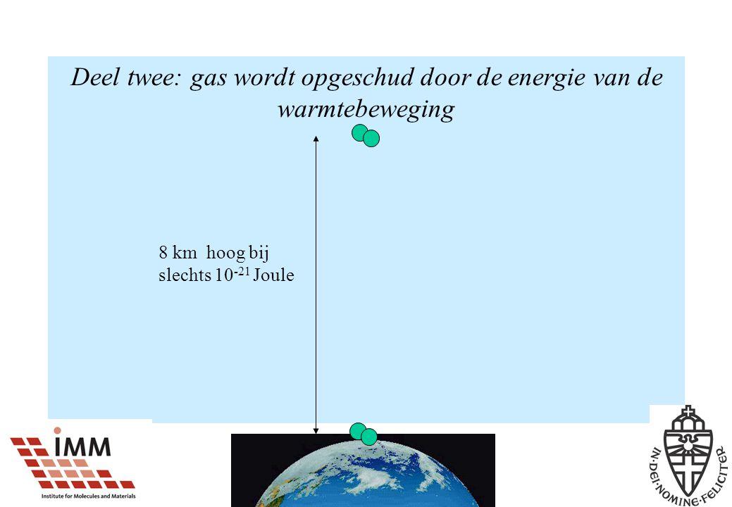 Deel twee: gas wordt opgeschud door de energie van de warmtebeweging