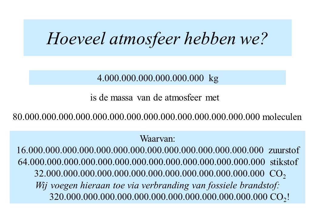 Hoeveel atmosfeer hebben we