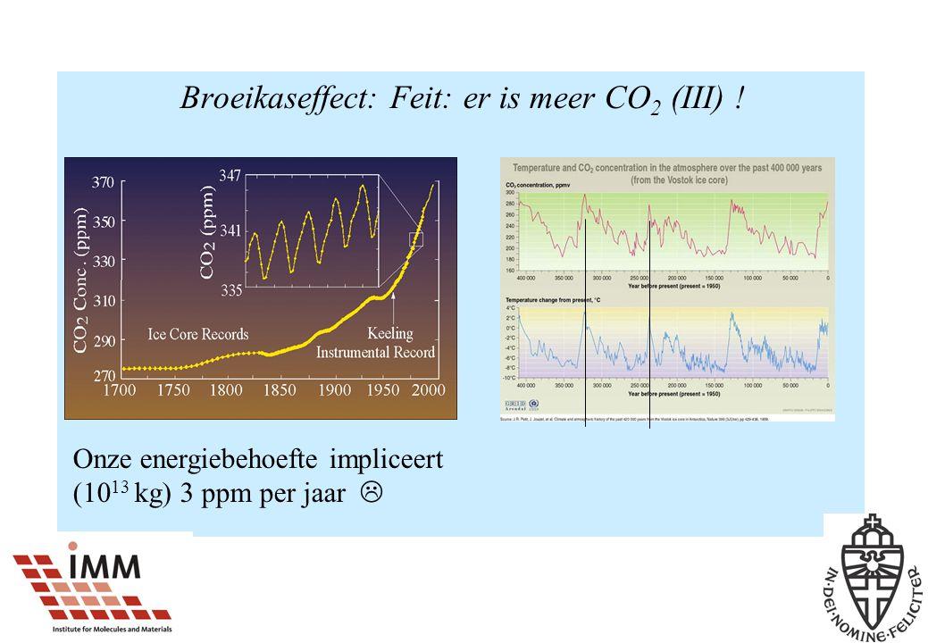 Broeikaseffect: Feit: er is meer CO2 (III) !