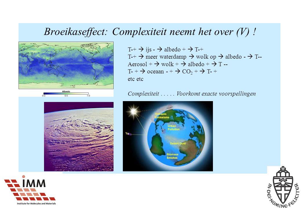 Broeikaseffect: Complexiteit neemt het over (V) !