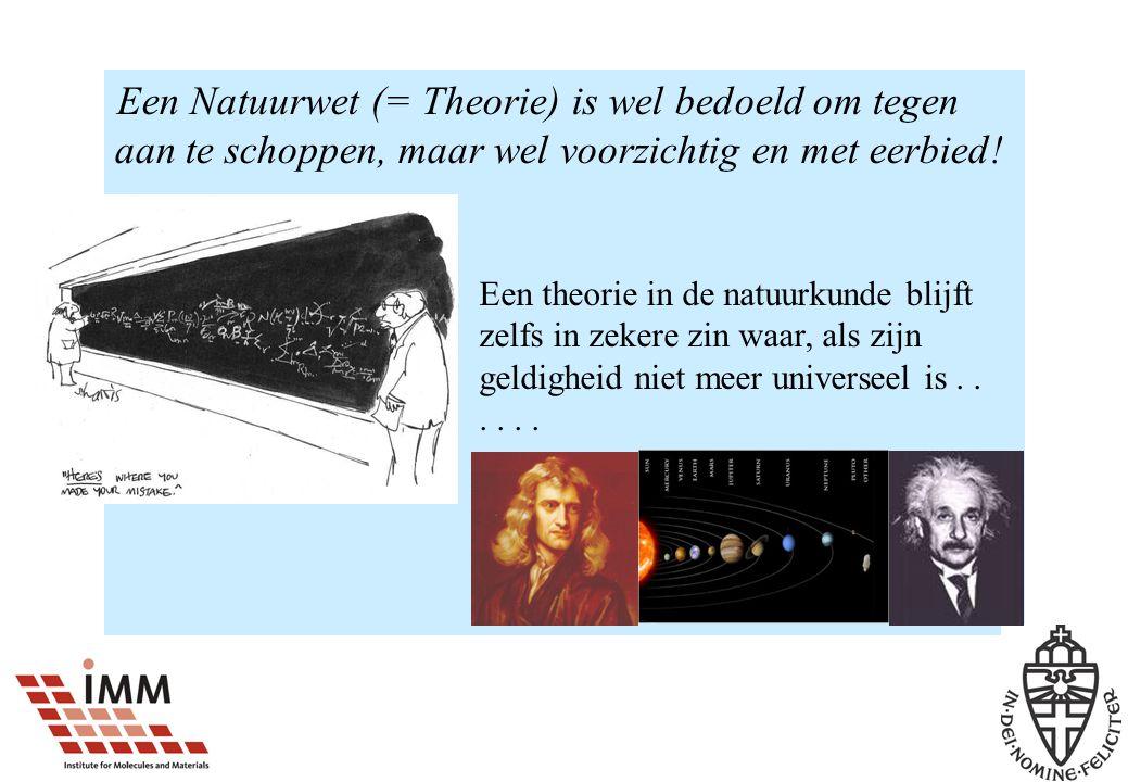 Een Natuurwet (= Theorie) is wel bedoeld om tegen aan te schoppen, maar wel voorzichtig en met eerbied!