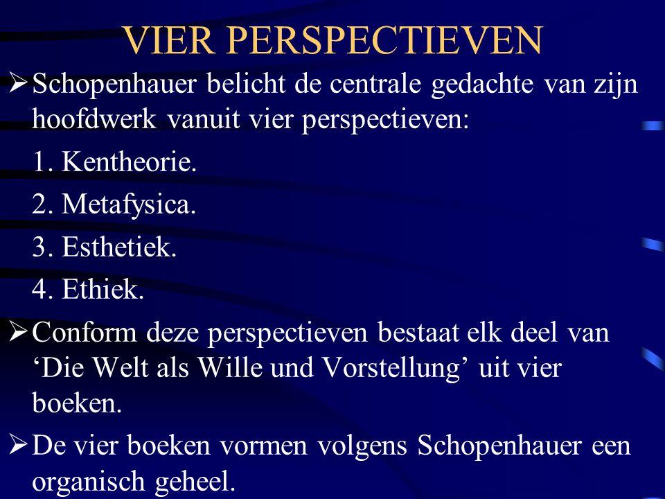 VIER PERSPECTIEVEN Schopenhauer belicht de centrale gedachte van zijn hoofdwerk vanuit vier perspectieven:
