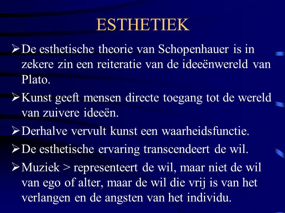ESTHETIEK De esthetische theorie van Schopenhauer is in zekere zin een reiteratie van de ideeënwereld van Plato.