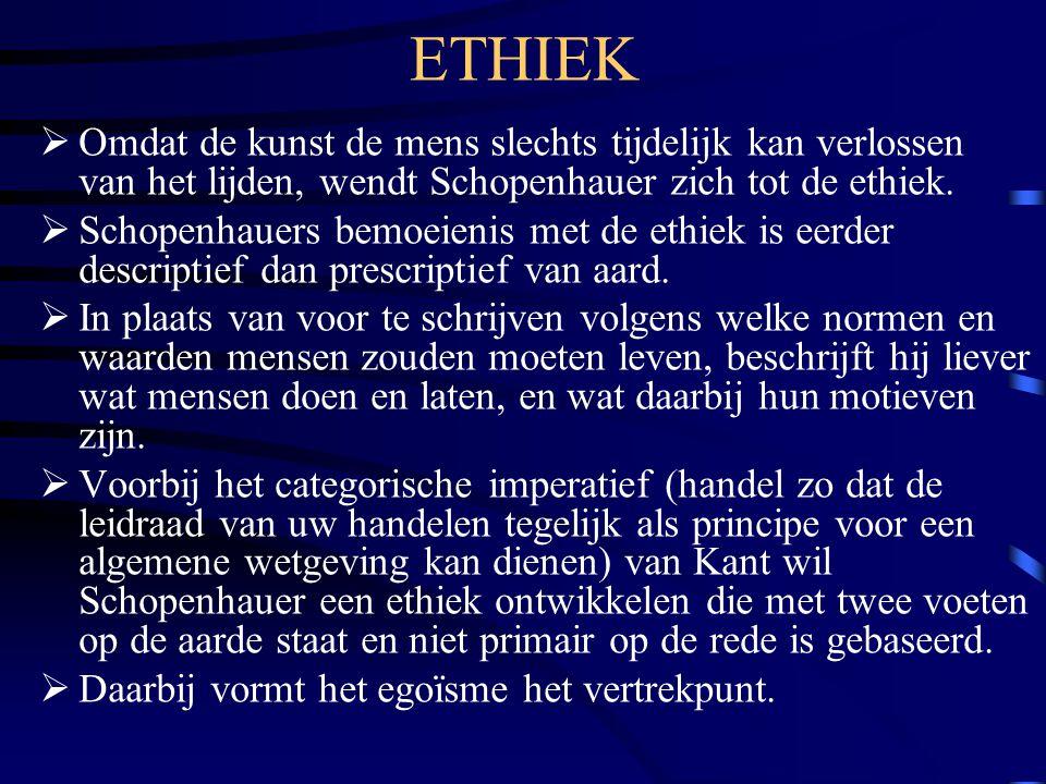 ETHIEK Omdat de kunst de mens slechts tijdelijk kan verlossen van het lijden, wendt Schopenhauer zich tot de ethiek.